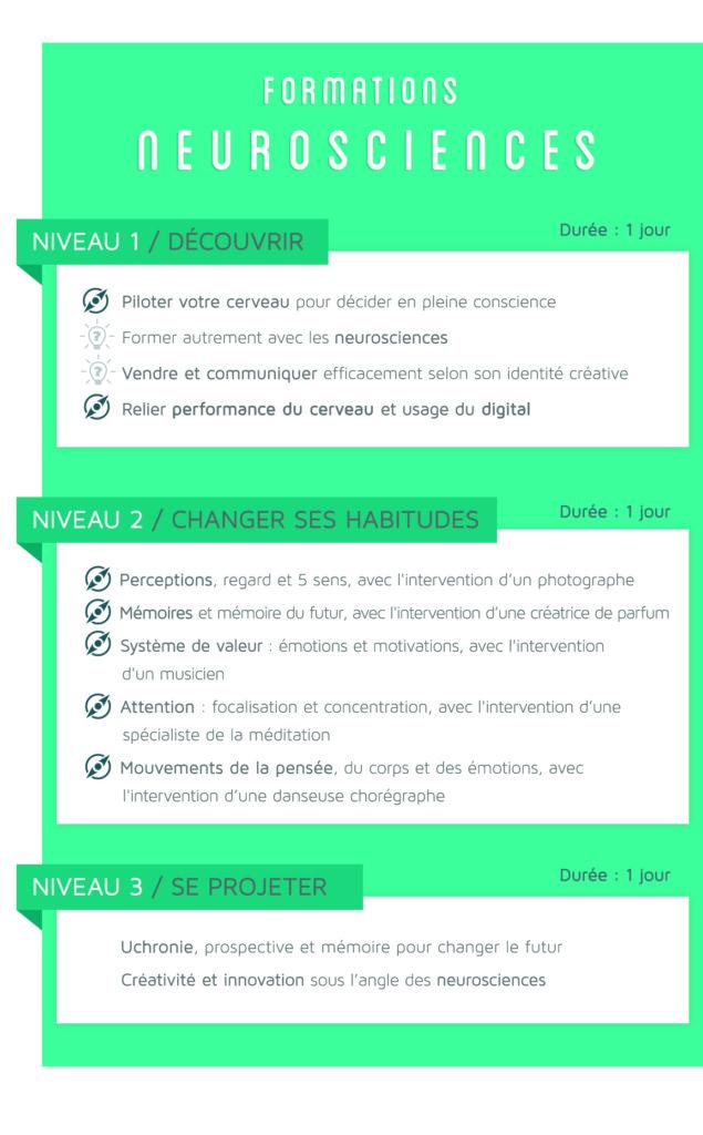 Formations Neurosciences